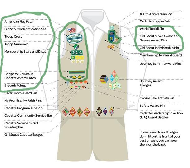 43125 what can we reuse from the old uniform for our new