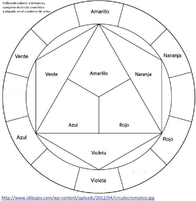 El circulo cromatico para colorear - Imagui
