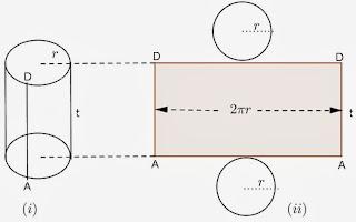 Kumpulan Soal Matematika Maret 2014