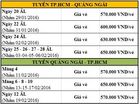 Vé xe về Tết Quảng Ngãi 2016