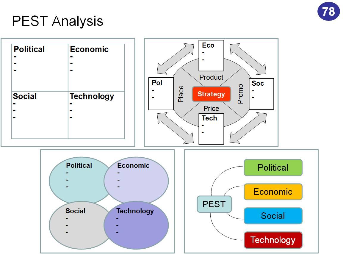 argentina political economic social and tecnological factors