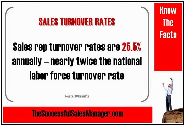 Salesperson Turnover Statistics