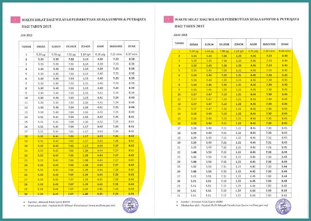 Jadual Waktu Imsak & Waktu Sahur 2015 Ramadhan