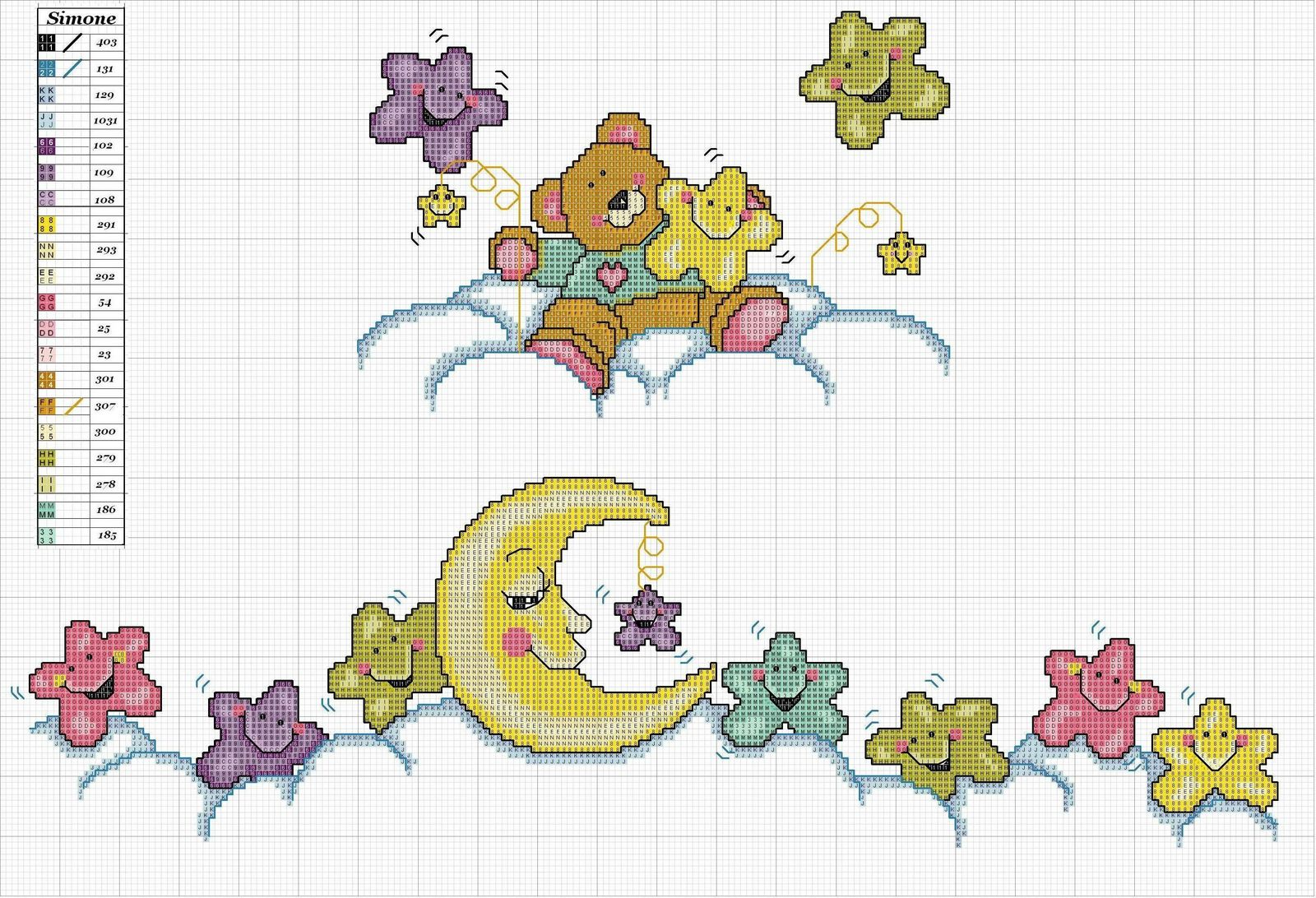 Ponto cruz bebê gráfico lua e estrelas
