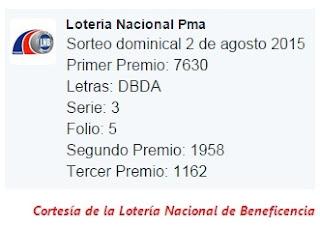 resultados-sorteo-domingo-2-de-agosto-2015-loteria-nacional-de-panama