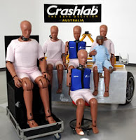 Boneka Penguji juga  tersedia berbagai ukuran