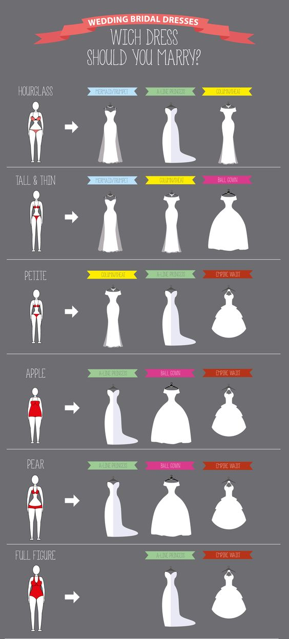Wedding Dress Styles For Body Types 11 Perfect