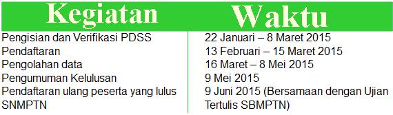 Snmpan2015