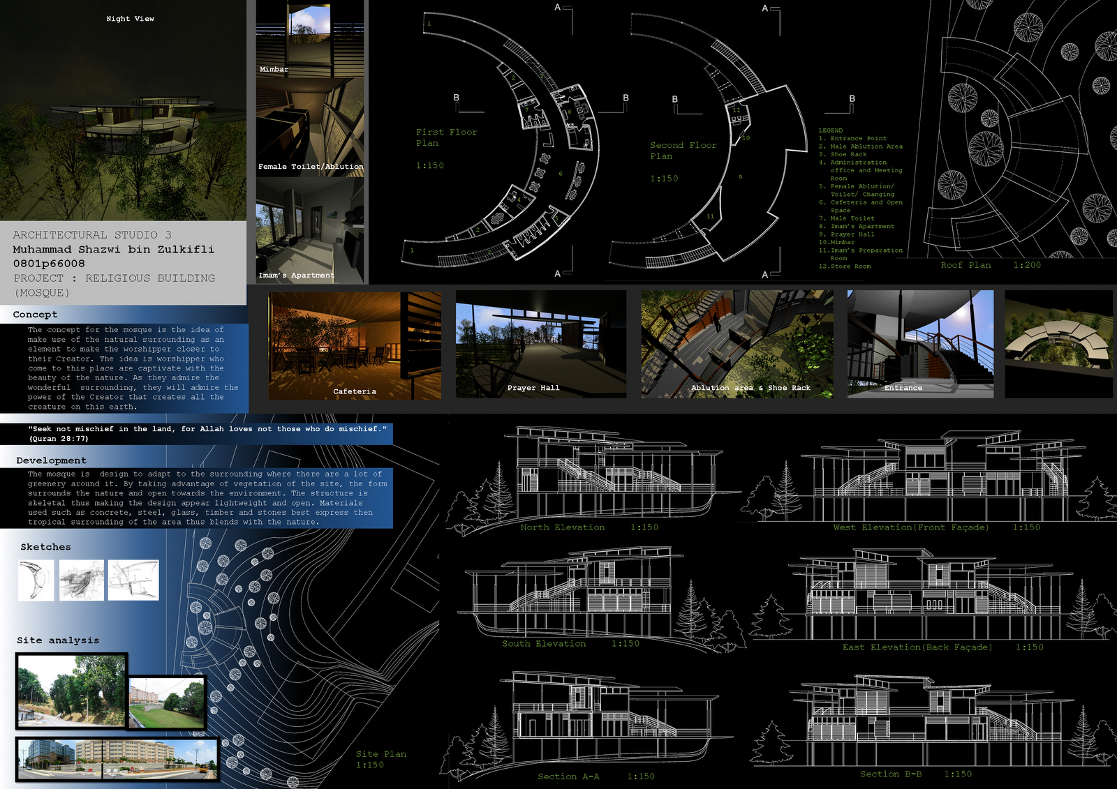 Bim Bros Presentation Board Research