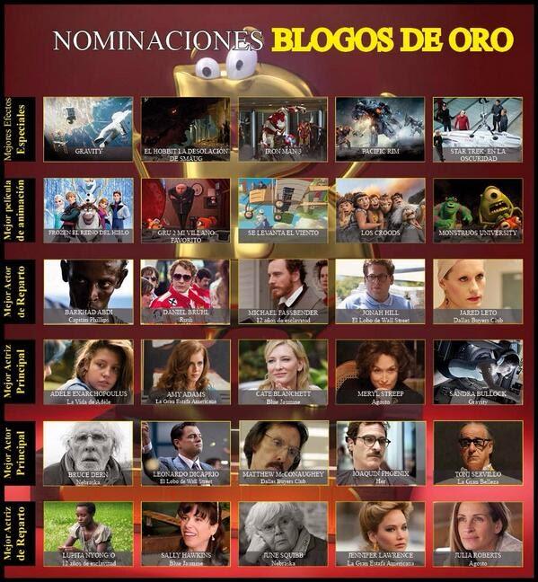 Nominaciones Blogs de oro I- Toto y Alfredo