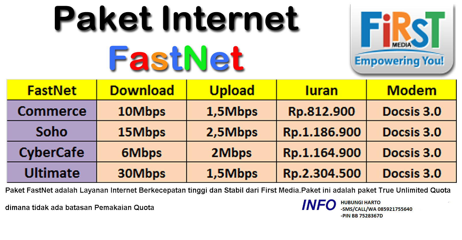 Image Result For Paket Internet Fastneta