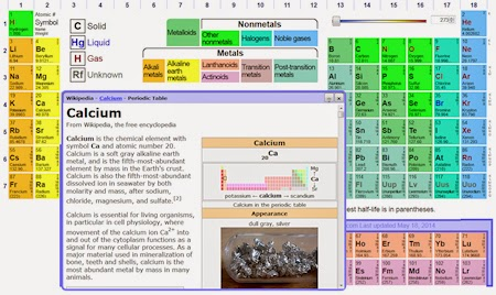 The presurfer dynamic periodic table for Ptable interactive