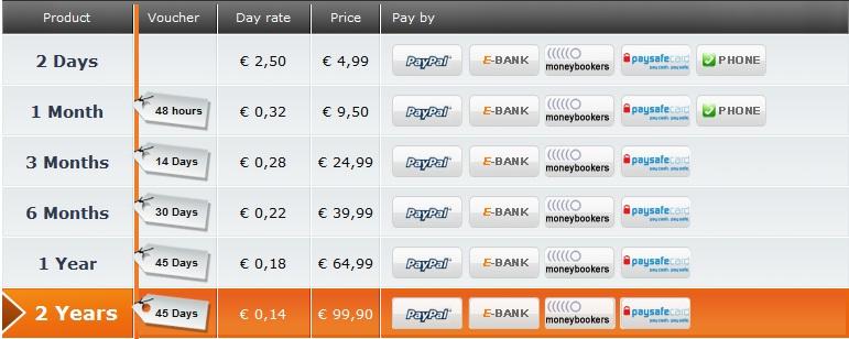 Download  Load Premium Account Generator 2012