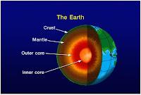 gambar isi perut bumi