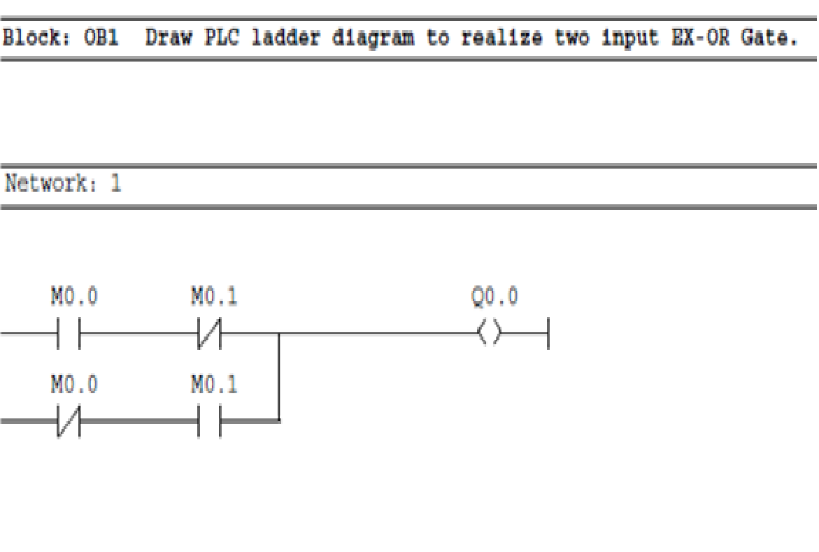 Ladder logic for basic gates best ladder 2018 logical gates in ladder logic for plc the ering s ccuart Gallery
