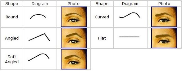 Beautician eyebrow shaping a flat shaped eye brow fit for people with long face and gives a natural look ccuart Gallery