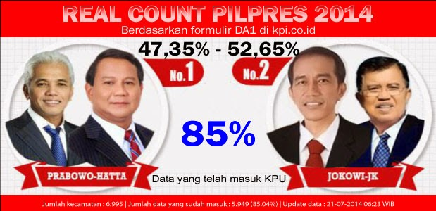 REAL COUNT PEMILU 2014