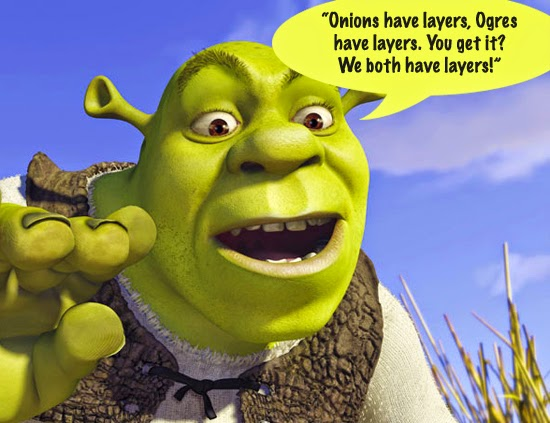 layers onion quotes