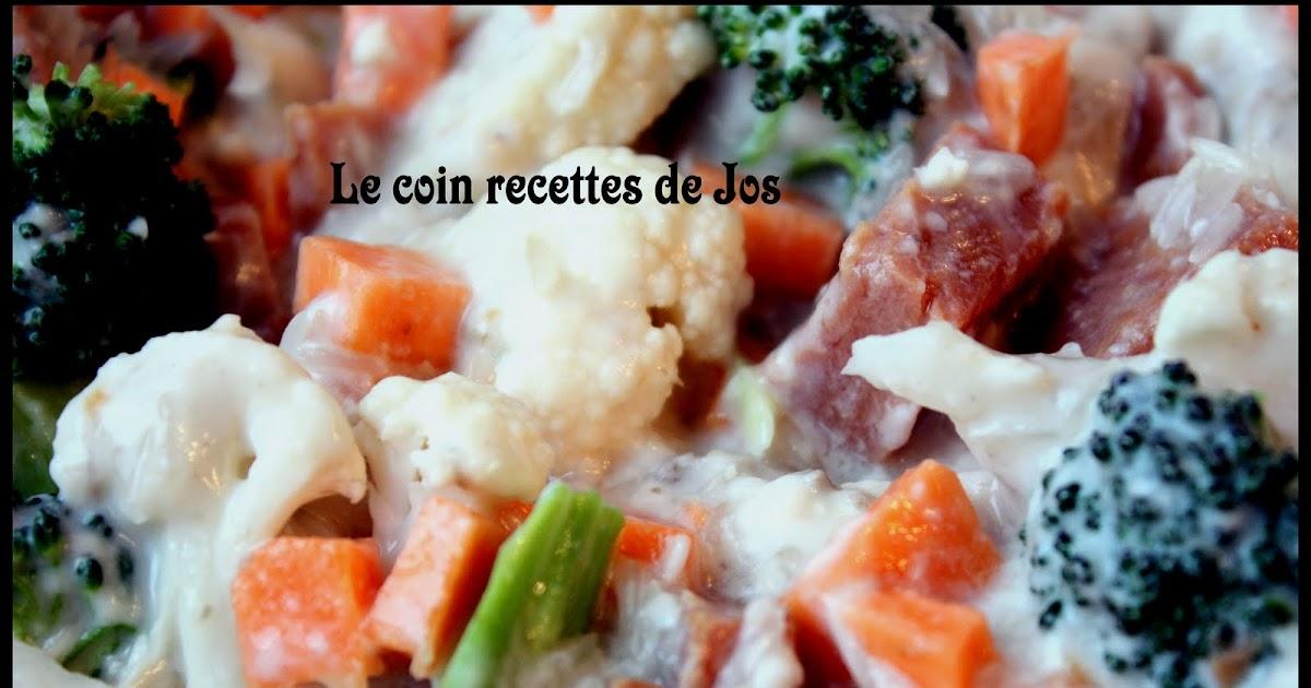 Le coin recettes de jos riz au jambon et l gumes - Peut on donner du riz cuit aux oiseaux ...