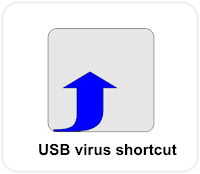 USB Virus removal