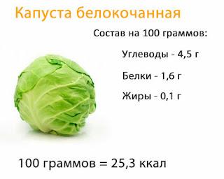 состав капусты белокочанной