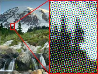 image dots per inch