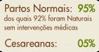 Dar à Luz 2011 Estatística