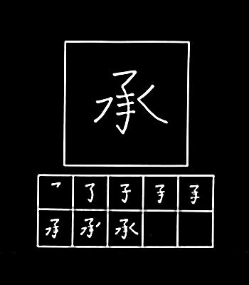kanji setuju