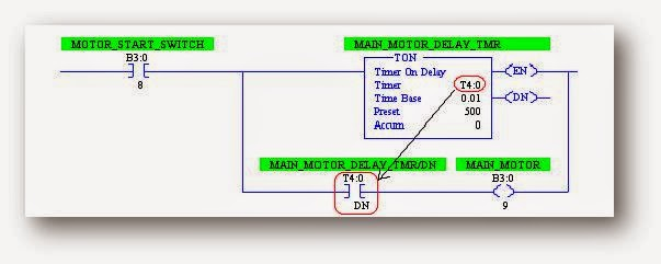 Types Of Timers In Plc On Delay Timer Ton Plc Plc