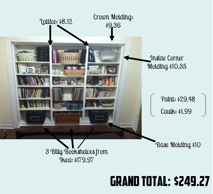 We Had About Three Inches To Spare With The Bookshelves In The Closet. We  Also Had To Account For A Dip In The Floor. We Used Shims (scrap Wood) To  Keep The ...
