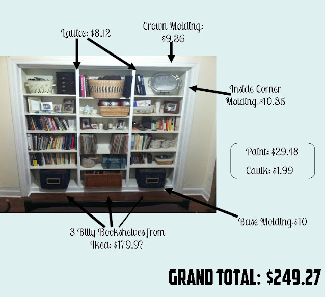 Ikea 2 Together For A: Built-in Billy Bookshelves For Under $250