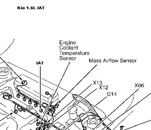 2006 2012 Kia Ceed Iat Sensormaf Sensor