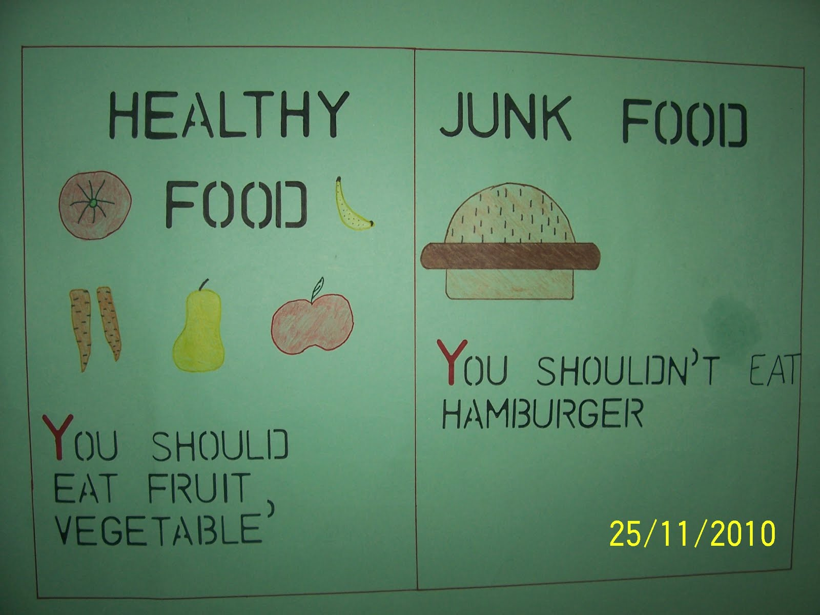 Essay On Nutrition