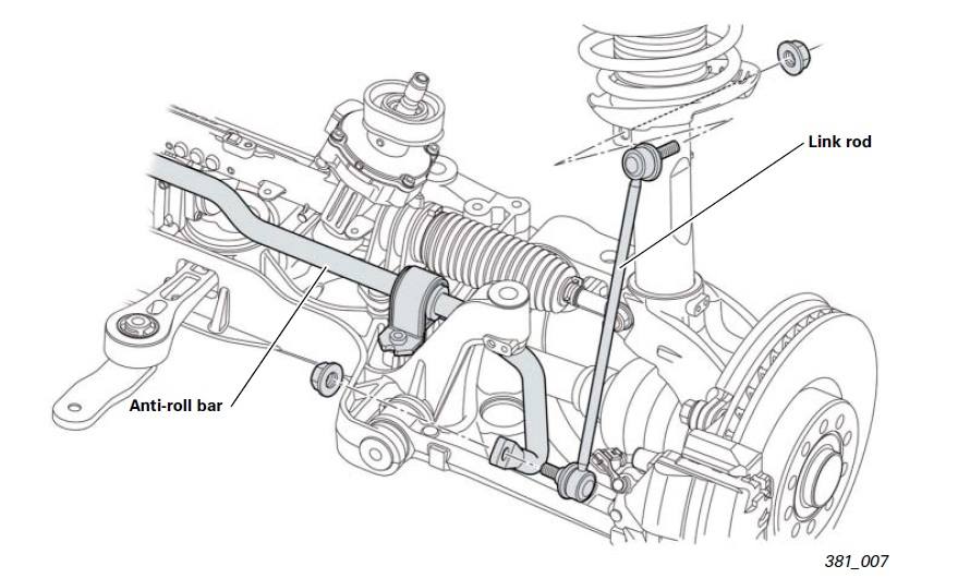 Automotive Suspension System For Audi Tt Front Axle