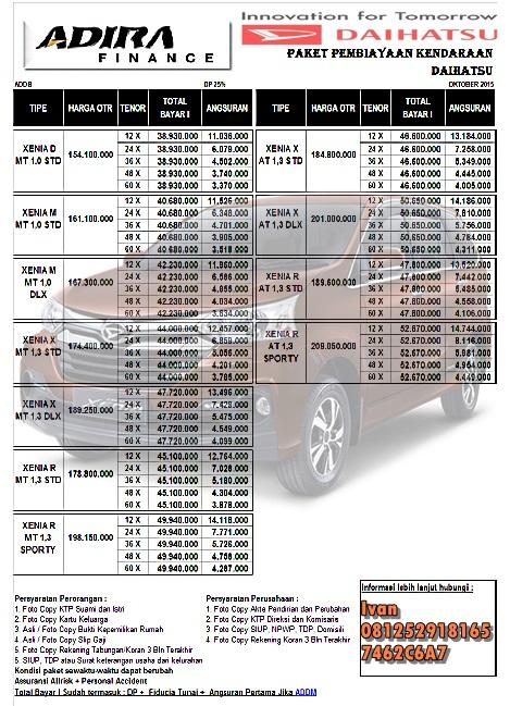 Paket Kredit Daihatsu Great New Xenia Dp Ringan Surabaya Dan Sidoarjo