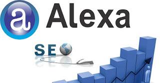 Cara Memasang Widget Alexa Pada Blogger