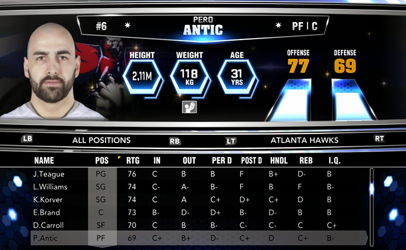 NBA 2K14 Roster Update