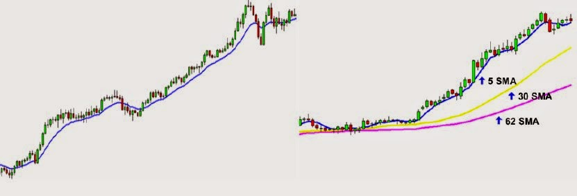 Bollinger bands false signal