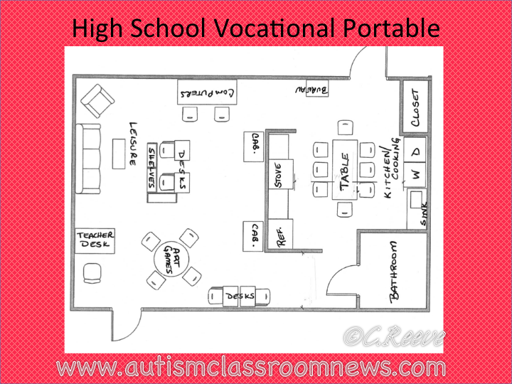 Classroom Design For Living And Learning With Autism ~ Ideal classroom layout for primary school ideas