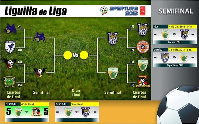 Loros Universidad de Colima en Semifinales
