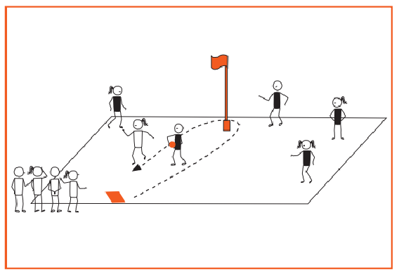 Circuito Motriz : EducaciÓn fisica actividades de fÍsica segundo