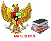 Jawaban Tugas Mandiri PPKN Kelas XI Semester 2 Halaman Bab 7