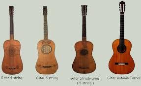 Pengertian dan Sejarah Gitar akustik
