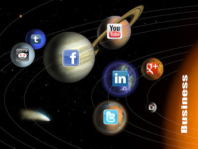 The universe of social media influencing business