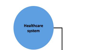 us system