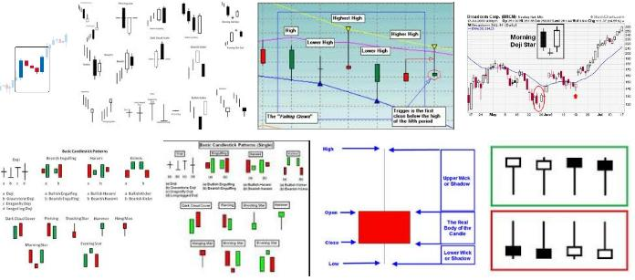 Japanese candlesticks patterns