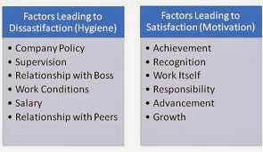 factor that affect the motivation of employees at sainsburys Employee motivation and work performance: a comparative study of mining companies in ghana (2011), there are several factors that can affect employee.
