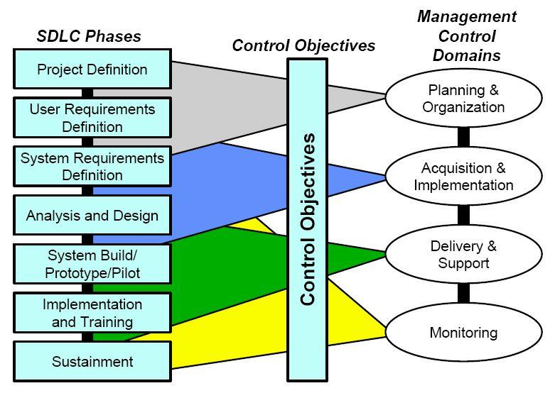 3d environment dissertation image 2