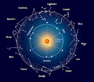 zodiak hari ini,ramalan zodiak hari ini,ramalan bintang hari ini