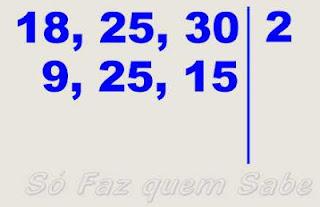 Quociente dos números dados pelo primeiro fator primo. MMC pela regra da decomposição simultânea